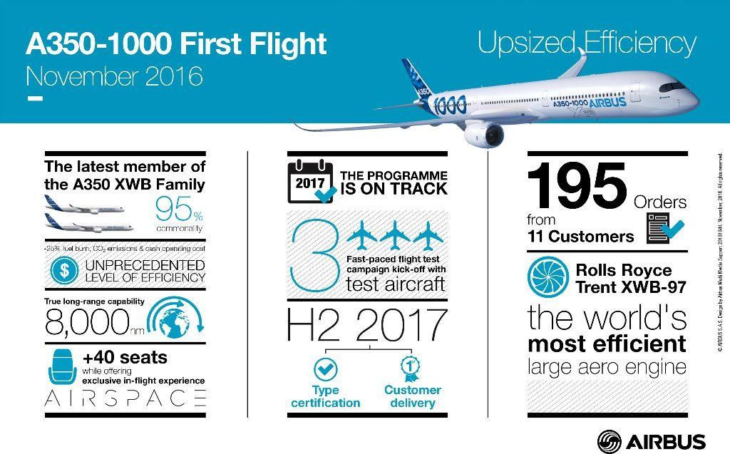 20161644_A350-1000FF_BAT11
